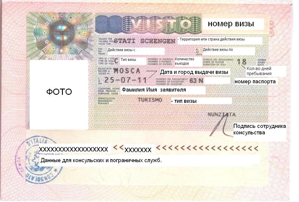 http://www.visavitaliu.ru/uploads/images/%D0%92%D0%B8%D0%B7%D0%B0%20%D0%B2%20%D0%B8%D1%82%D0%B0%D0%BB%D0%B8%D1%8E.JPG